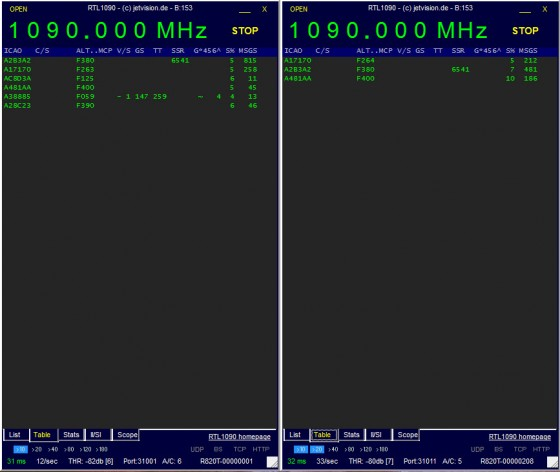 ADSB Data R820T2 -  Left R820T    -  Right Click for larger image