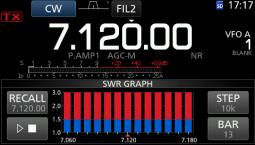 SWR Graph