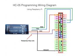 HC-05 to Raspberry Pi for programming.